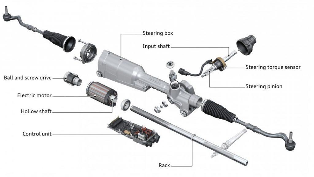 Dirección asistida electromecánica - Audi A6