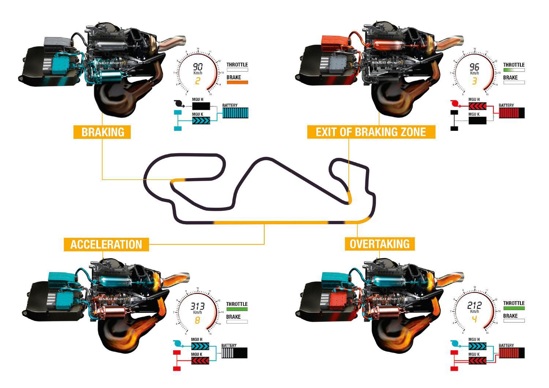 motores V6